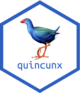 Logo of quincunx package, made by Ramiro Magno.